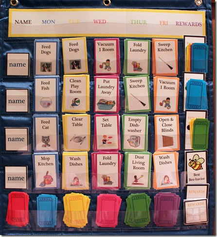 Chore charts crafts printables and more